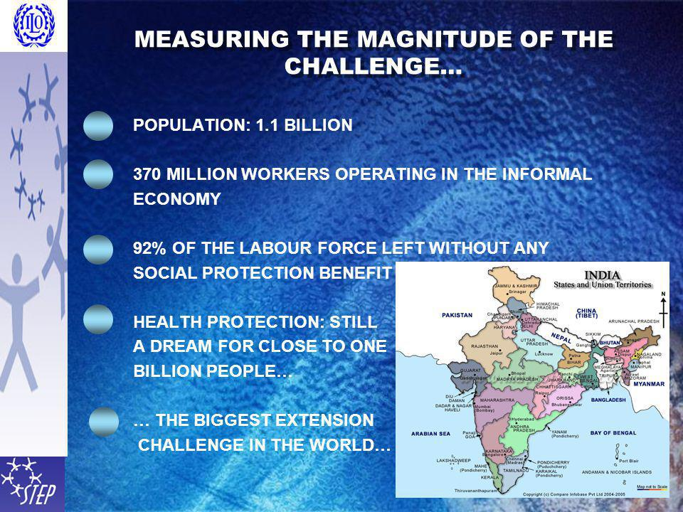 MEASURING THE MAGNITUDE OF THE CHALLENGE… POPULATION: 1.1 BILLION 370 MILLION WORKERS OPERATING IN THE INFORMAL ECONOMY 92% OF THE LABOUR FORCE LEFT WITHOUT ANY SOCIAL PROTECTION BENEFIT HEALTH PROTECTION: STILL A DREAM FOR CLOSE TO ONE BILLION PEOPLE… … THE BIGGEST EXTENSION CHALLENGE IN THE WORLD…