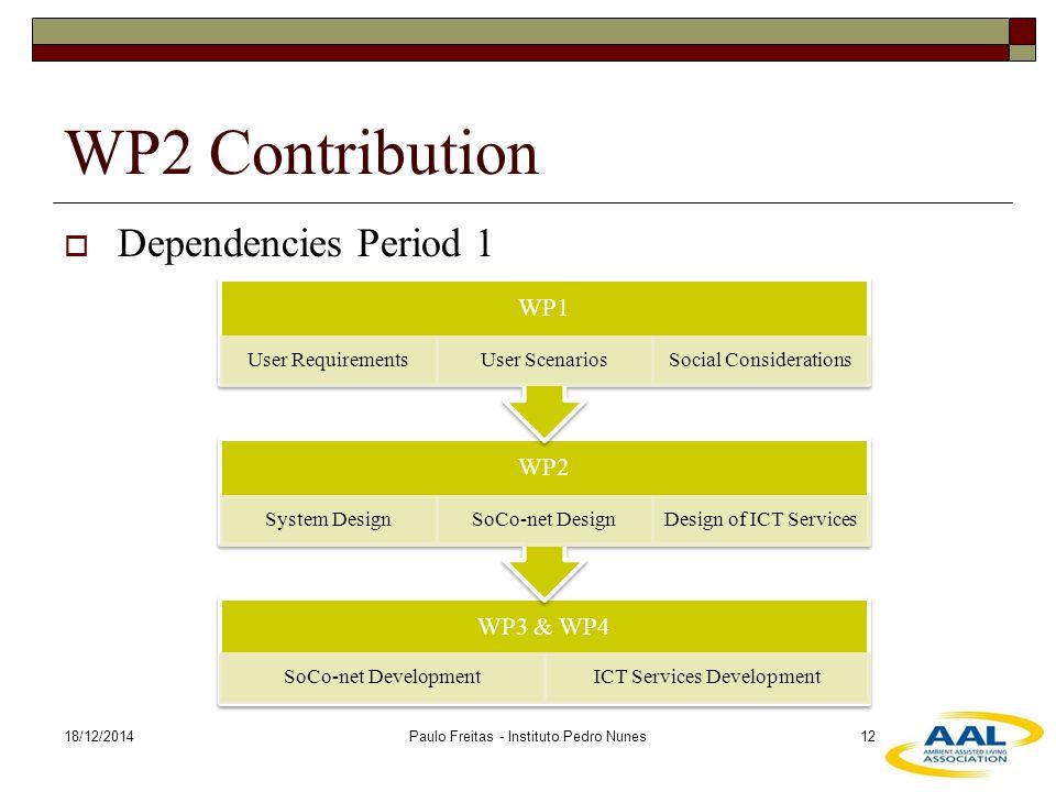 18/12/2014Paulo Freitas - Instituto Pedro Nunes12 WP2 Contribution  Dependencies Period 1 WP3 & WP4 SoCo-net DevelopmentICT Services Development WP2