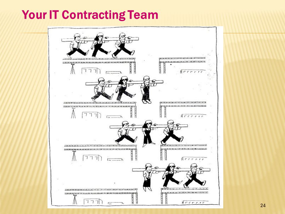 Your IT Contracting Team  24