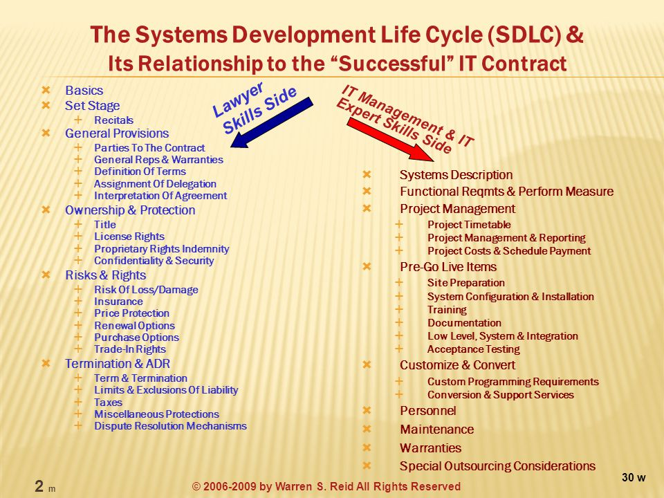 The Systems Development Life Cycle (SDLC) & Its Relationship to the Successful IT Contract  Basics  Set Stage  Recitals  General Provisions  Parties To The Contract  General Reps & Warranties  Definition Of Terms  Assignment Of Delegation  Interpretation Of Agreement  Ownership & Protection  Title  License Rights  Proprietary Rights Indemnity  Confidentiality & Security  Risks & Rights  Risk Of Loss/Damage  Insurance  Price Protection  Renewal Options  Purchase Options  Trade-In Rights  Termination & ADR  Term & Termination  Limits & Exclusions Of Liability  Taxes  Miscellaneous Protections  Dispute Resolution Mechanisms  Systems Description  Functional Reqmts & Perform Measure  Project Management  Project Timetable  Project Management & Reporting  Project Costs & Schedule Payment  Pre-Go Live Items  Site Preparation  System Configuration & Installation  Training  Documentation  Low Level, System & Integration  Acceptance Testing  Customize & Convert  Custom Programming Requirements  Conversion & Support Services  Personnel  Maintenance  Warranties  Special Outsourcing Considerations Lawyer Skills Side IT Management & IT Expert Skills Side 30 w 2 m © 2006-2009 by Warren S.