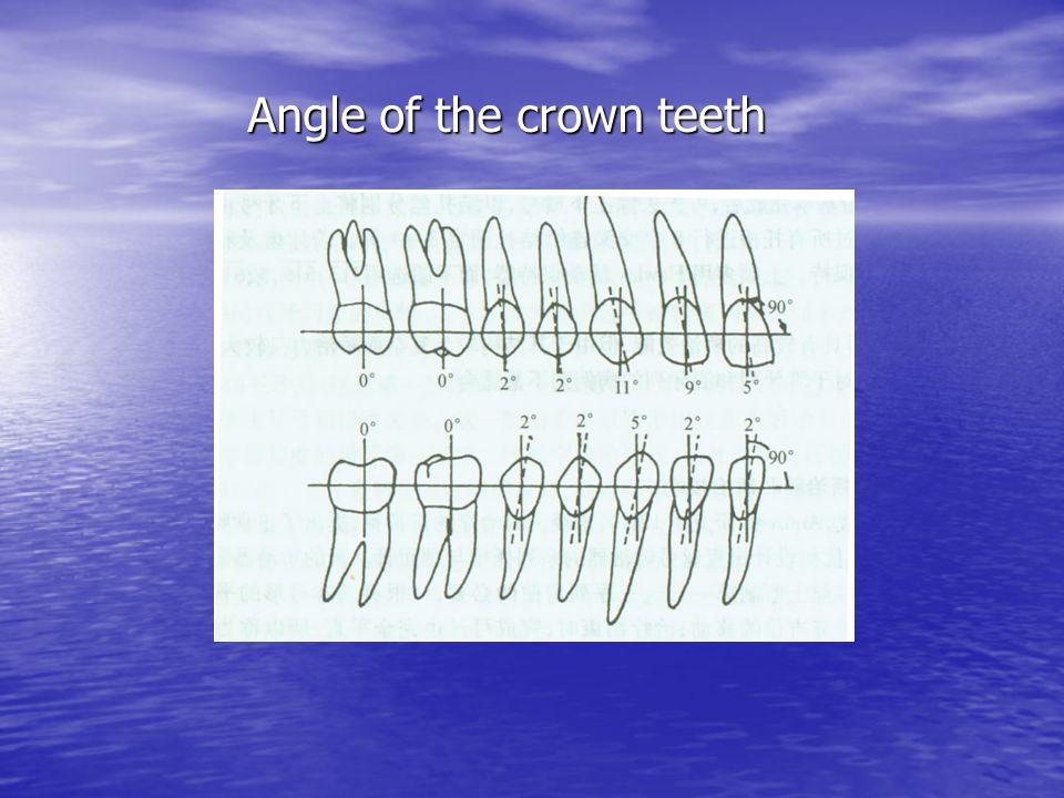 Angle of the crown teeth