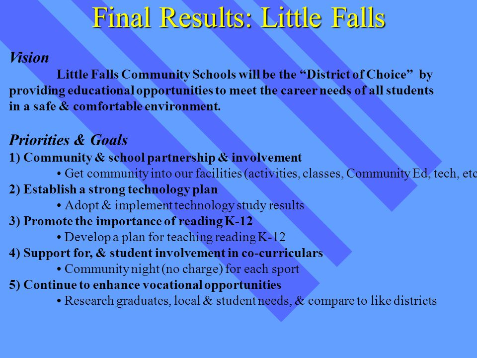 Final Results: Little Falls Vision Little Falls Community Schools will be the District of Choice by providing educational opportunities to meet the career needs of all students in a safe & comfortable environment.