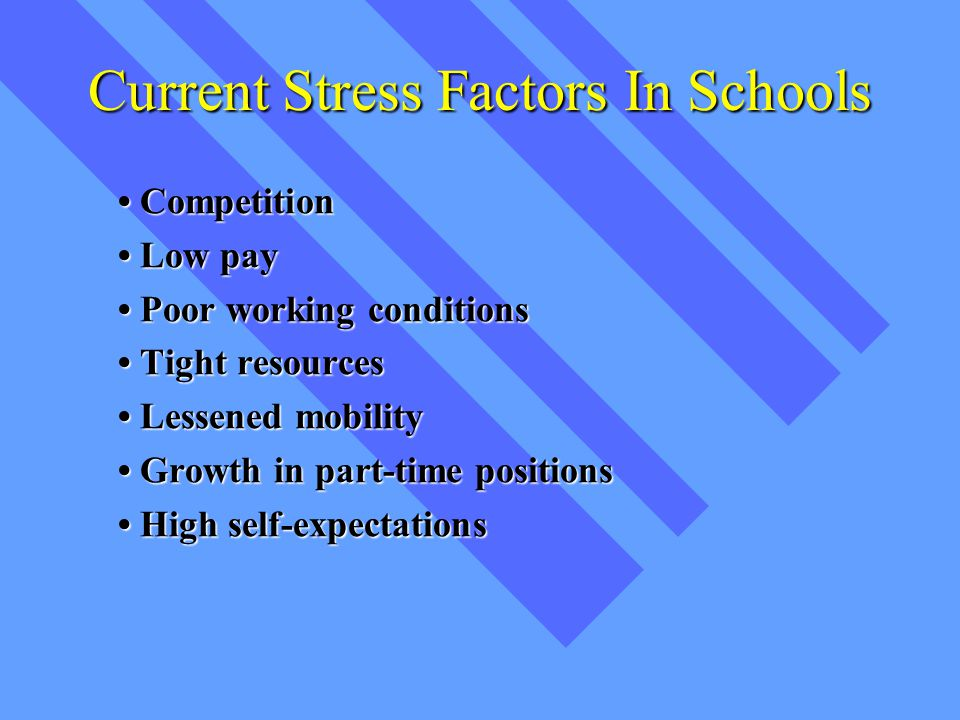 Current Stress Factors In Schools Competition Low pay Low pay Poor working conditions Poor working conditions Tight resources Tight resources Lessened mobility Lessened mobility Growth in part-time positions Growth in part-time positions High self-expectations High self-expectations