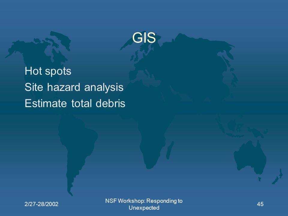 2/27-28/2002 NSF Workshop: Responding to Unexpected 45 GIS Hot spots Site hazard analysis Estimate total debris