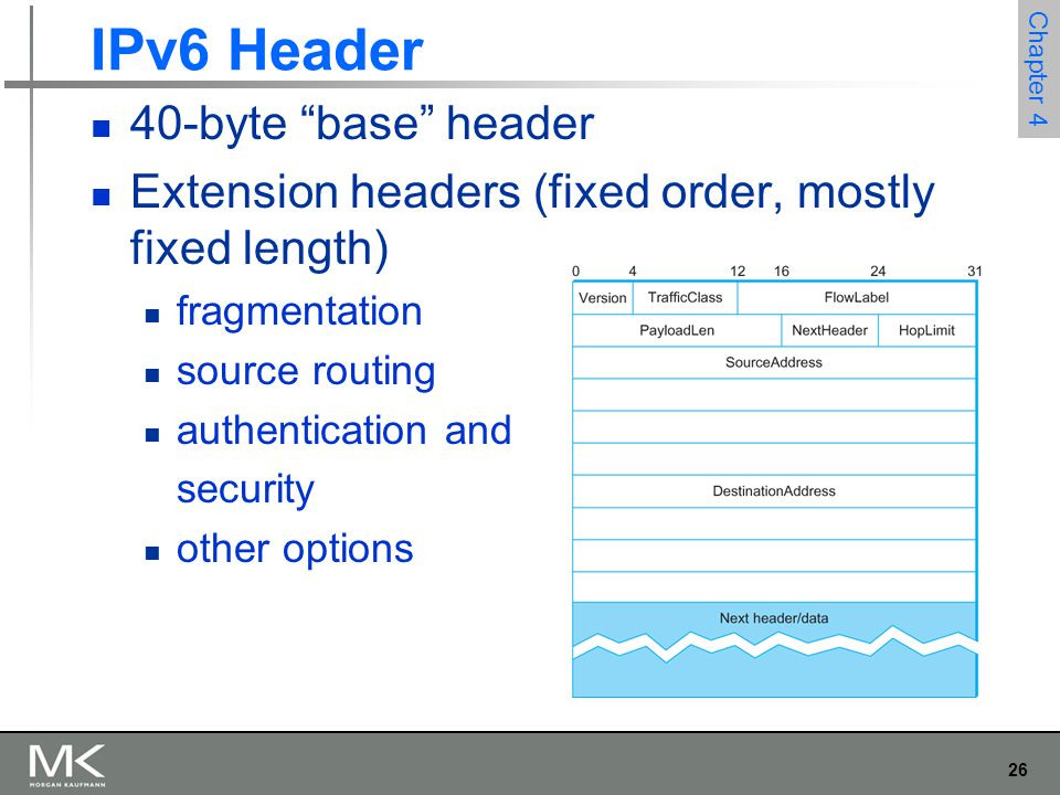 "26 Chapter 4 IPv6 Header 40-byte ""base"" header Extension headers (fixed order, mostly fixed length) fragmentation source routing authentication and se"