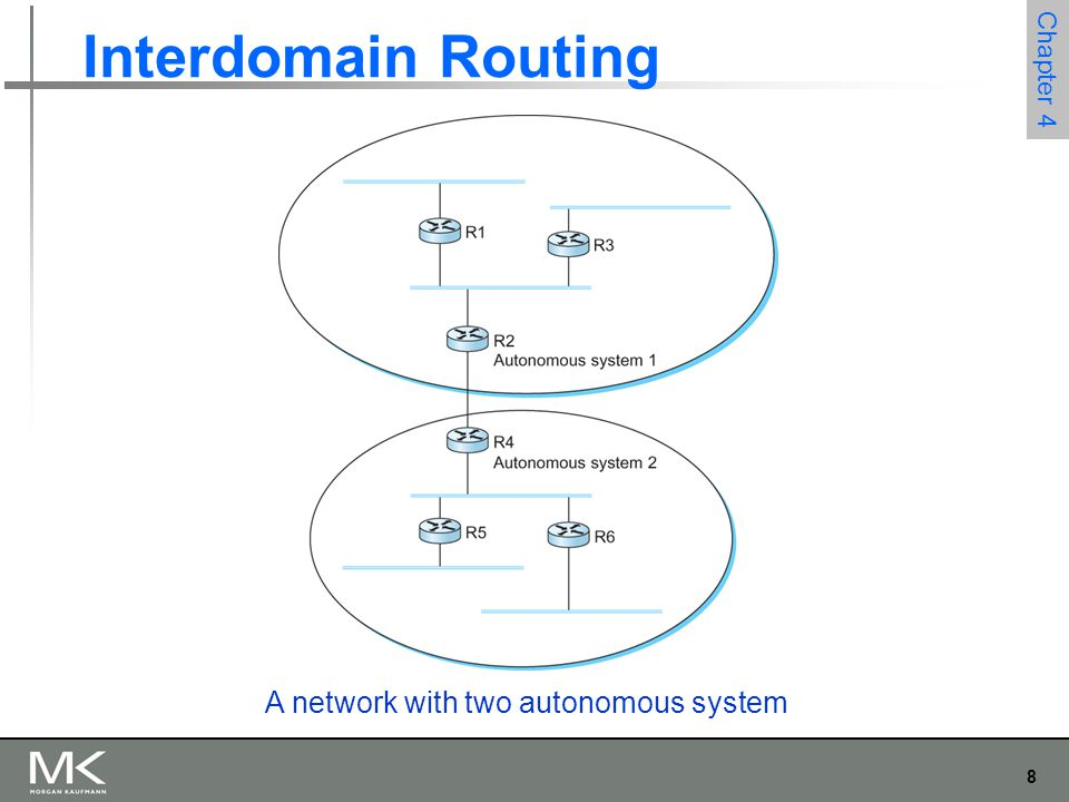 8 Chapter 4 Interdomain Routing A network with two autonomous system