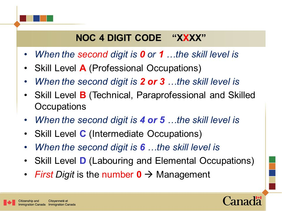 When the second digit is 0 or 1 …the skill level is Skill Level A (Professional Occupations) When the second digit is 2 or 3 …the skill level is Skill Level B (Technical, Paraprofessional and Skilled Occupations When the second digit is 4 or 5 …the skill level is Skill Level C (Intermediate Occupations) When the second digit is 6 …the skill level is Skill Level D (Labouring and Elemental Occupations) First Digit is the number 0  Management NOC 4 DIGIT CODE XXXX