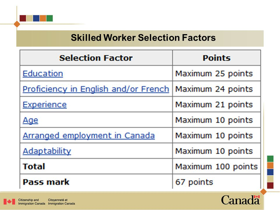 Skilled Worker Selection Factors