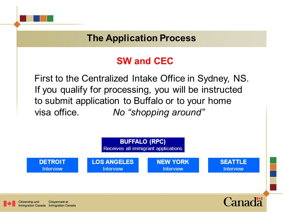 SW and CEC First to the Centralized Intake Office in Sydney, NS. If you qualify for processing, you will be instructed to submit application to Buffal