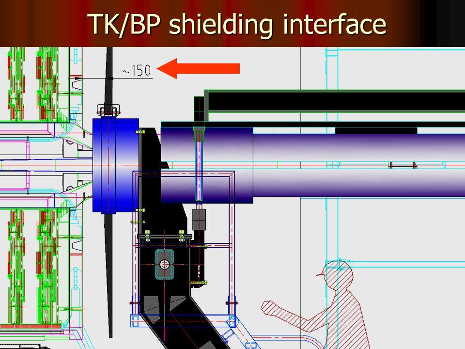 11 TK/BP shielding interface