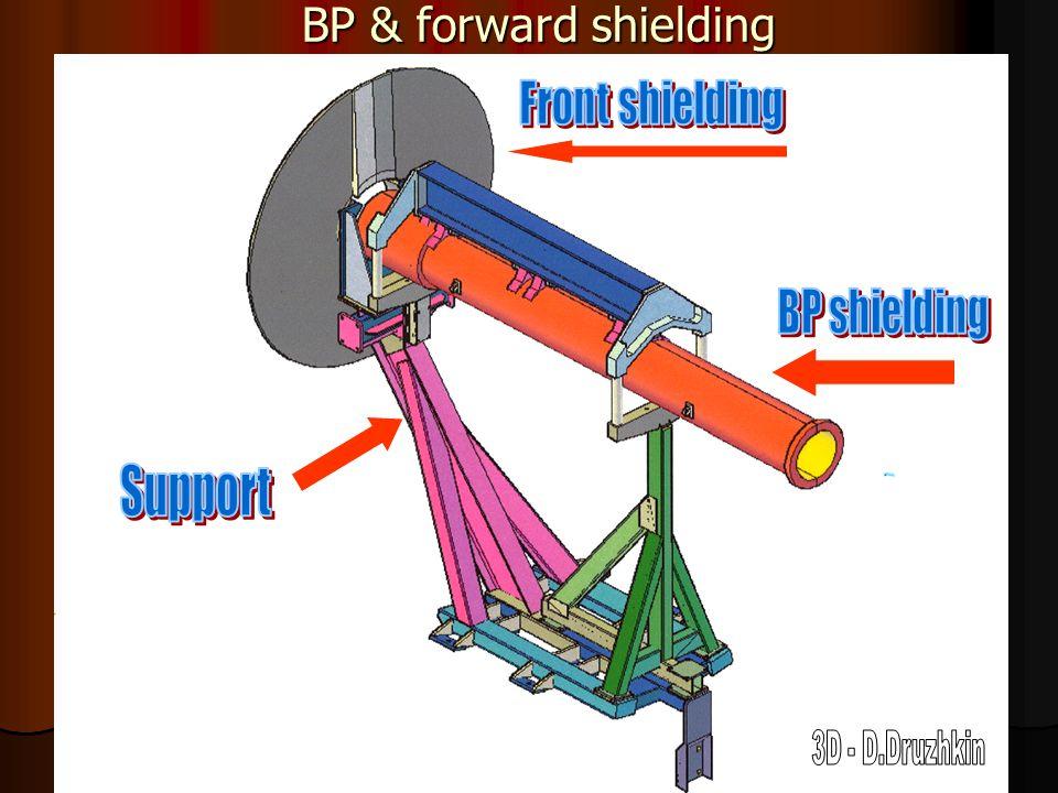 15 BP & forward shielding