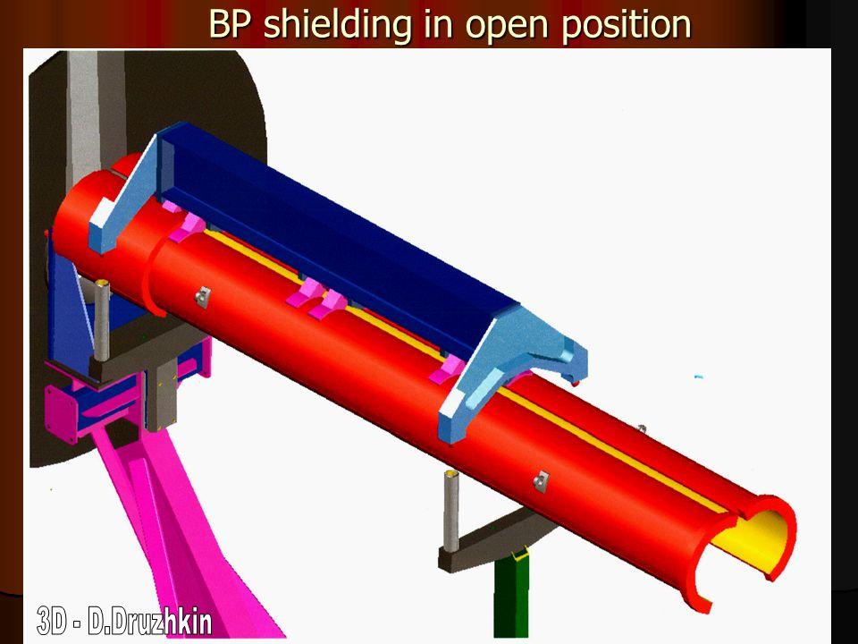 16 BP shielding in open position