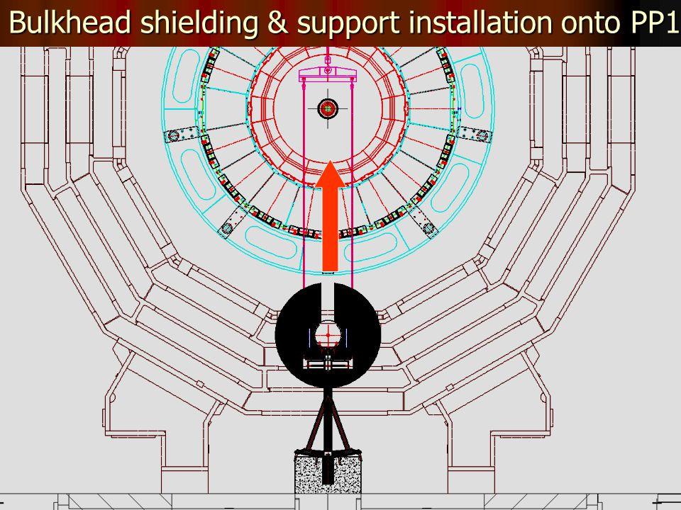18 Bulkhead shielding & support installation onto PP1