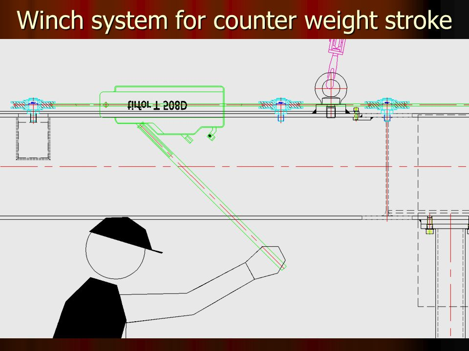 30 Winch system for counter weight stroke