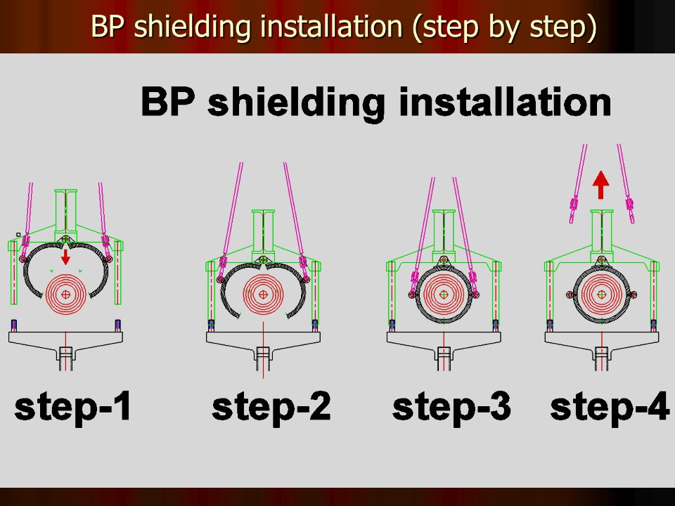 34 BP shielding installation (step by step)
