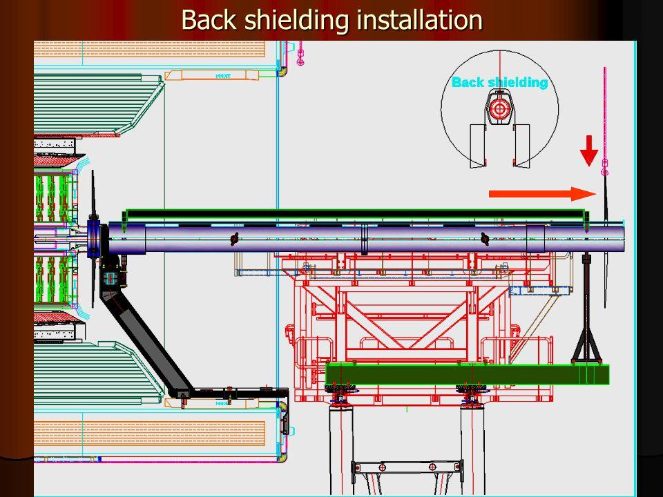 35 Back shielding installation