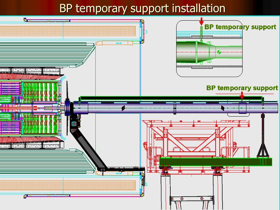 36 BP temporary support installation