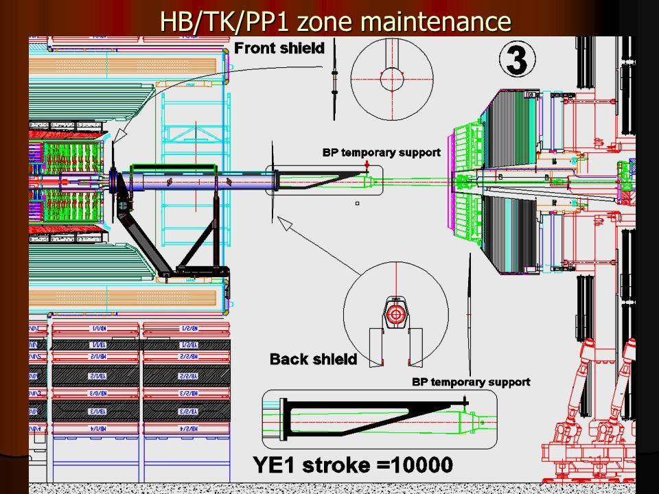 40 HB/TK/PP1 zone maintenance