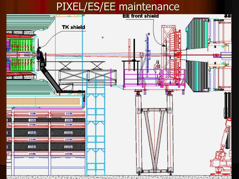 44 PIXEL/ES/EE maintenance