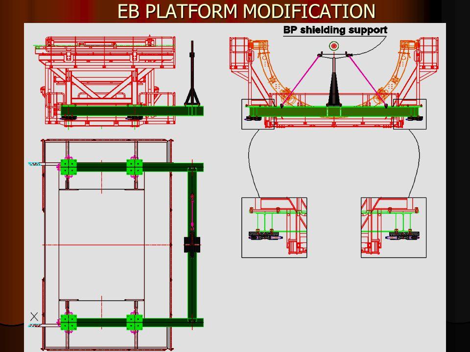 26 Shielding support installation onto PP1