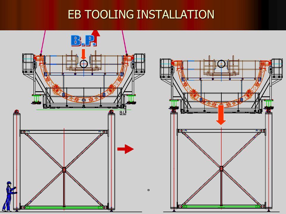 27 Shielding support installation onto PP1