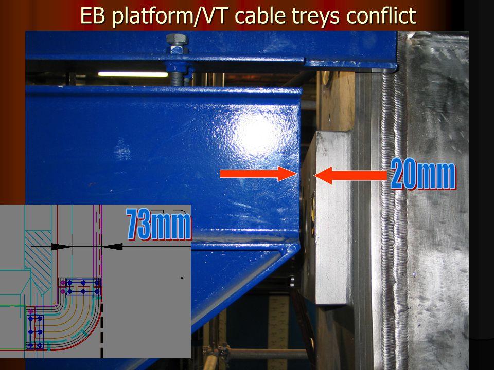 7 EB platform/VT cable treys conflict