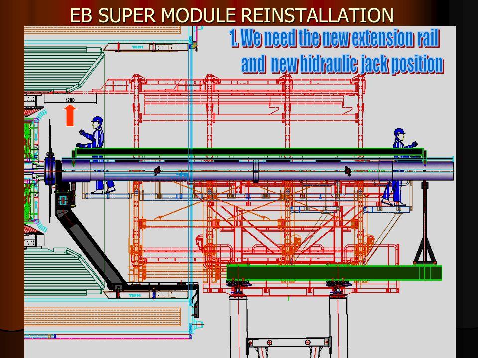 9 EB SUPER MODULE REINSTALLATION