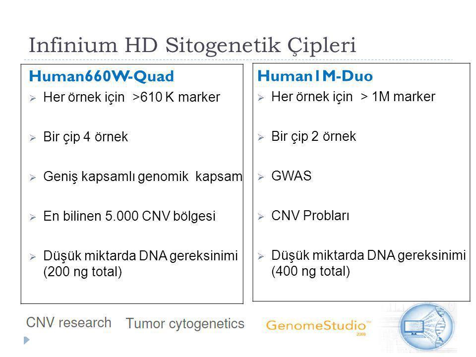 Infinium HD Sitogenetik Çipleri Human660W-Quad  Her örnek için >610 K marker  Bir çip 4 örnek  Geniş kapsamlı genomik kapsam  En bilinen 5.000 CNV bölgesi  Düşük miktarda DNA gereksinimi (200 ng total) Human1M-Duo  Her örnek için > 1M marker  Bir çip 2 örnek  GWAS  CNV Probları  Düşük miktarda DNA gereksinimi (400 ng total)