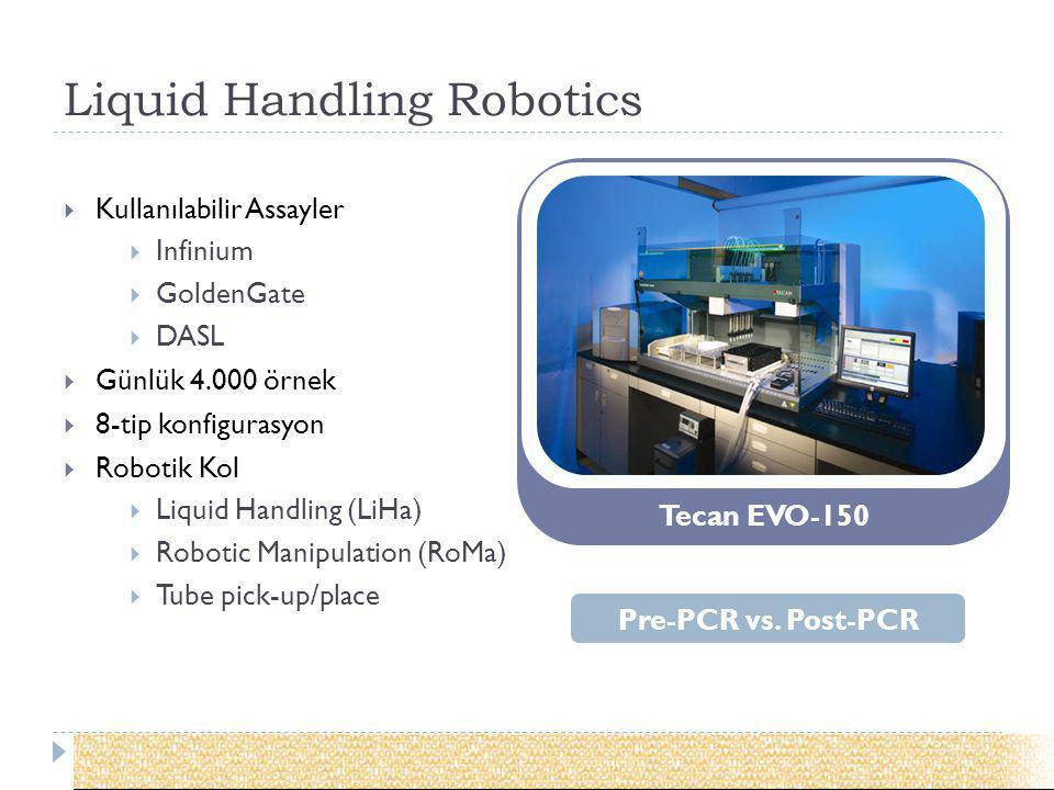 Liquid Handling Robotics  Kullanılabilir Assayler  Infinium  GoldenGate  DASL  Günlük 4.000 örnek  8-tip konfigurasyon  Robotik Kol  Liquid Handling (LiHa)  Robotic Manipulation (RoMa)  Tube pick-up/place Pre-PCR vs.