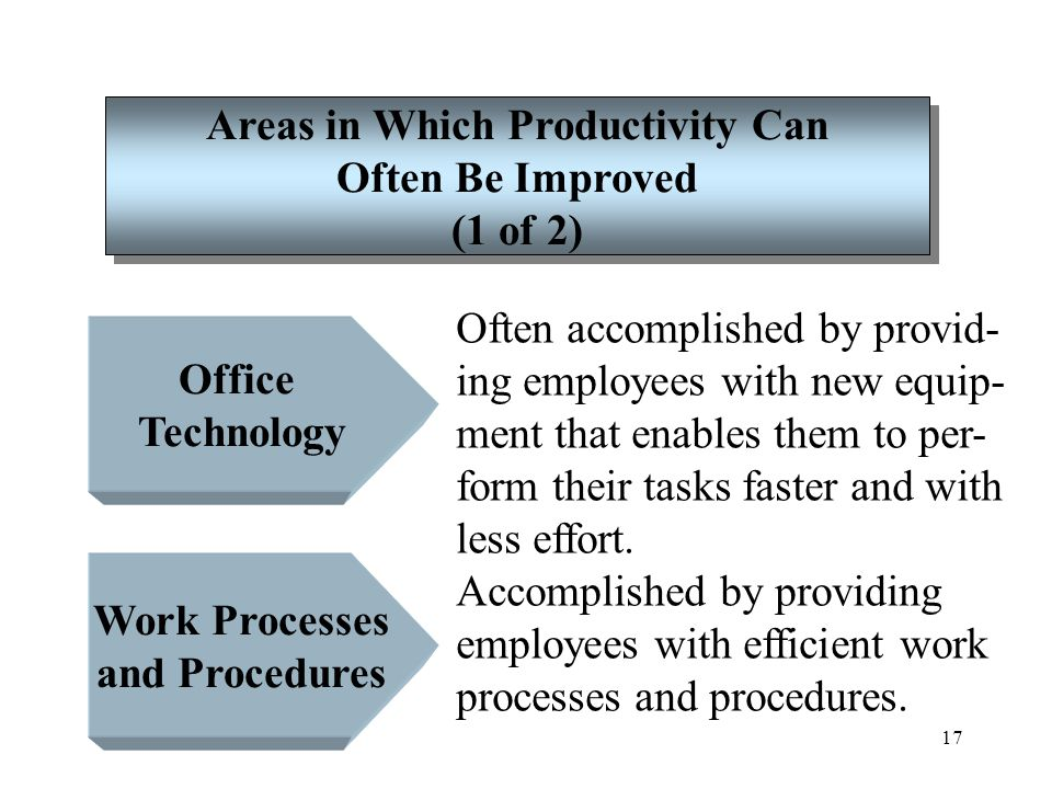 18 Areas in Which Productivity Can Often Be Improved (2 of 2) Areas in Which Productivity Can Often Be Improved (2 of 2) Work Environment Provide employees with a working environment that stimulates their desire to become more productive.
