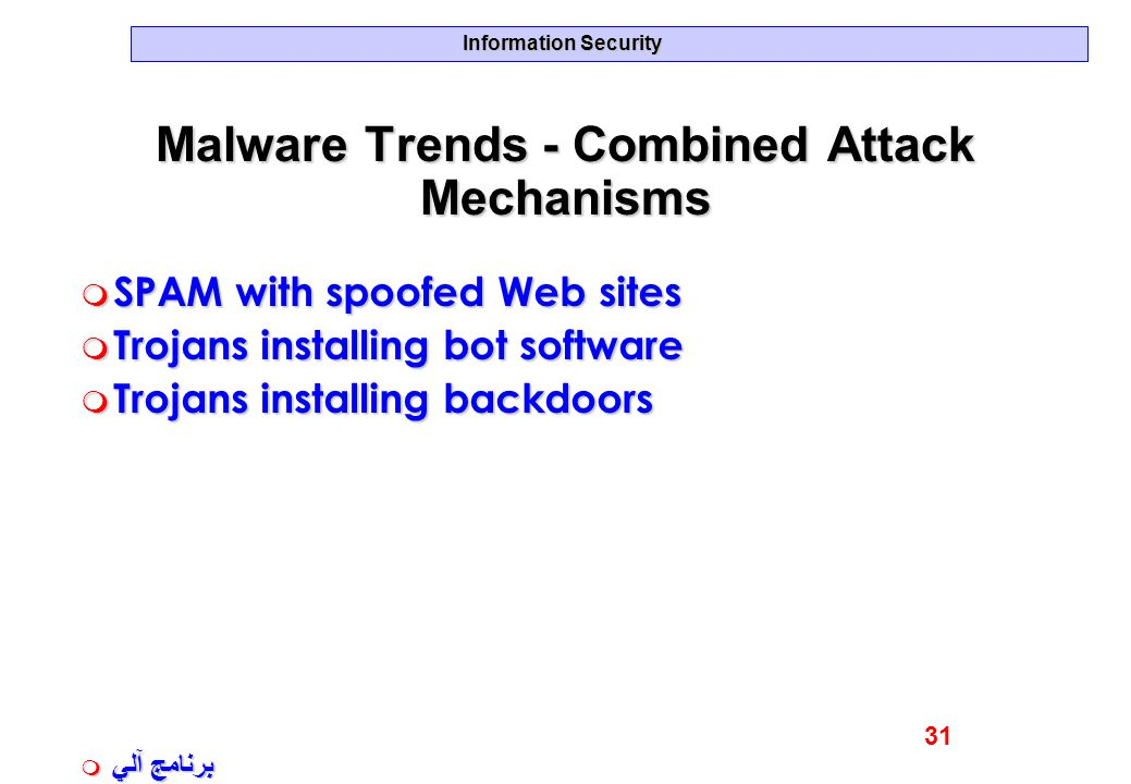 Information Security Malware Trends - Combined Attack Mechanisms m SPAM with spoofed Web sites m Trojans installing bot software m Trojans installing
