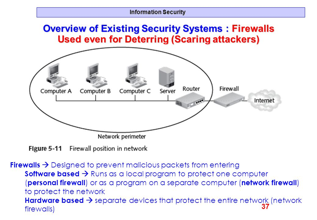 Information Security Overview of Existing Security Systems : Firewalls Used even for Deterring (Scaring attackers) Firewalls  Designed to prevent mal