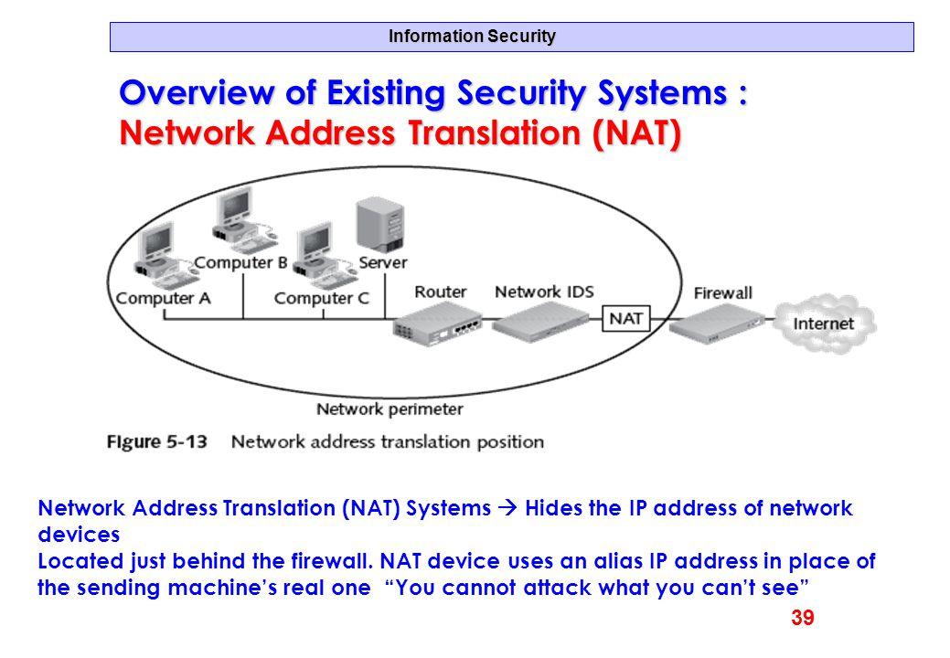 Information Security Overview of Existing Security Systems : Network Address Translation (NAT) Network Address Translation (NAT) Systems  Hides the I