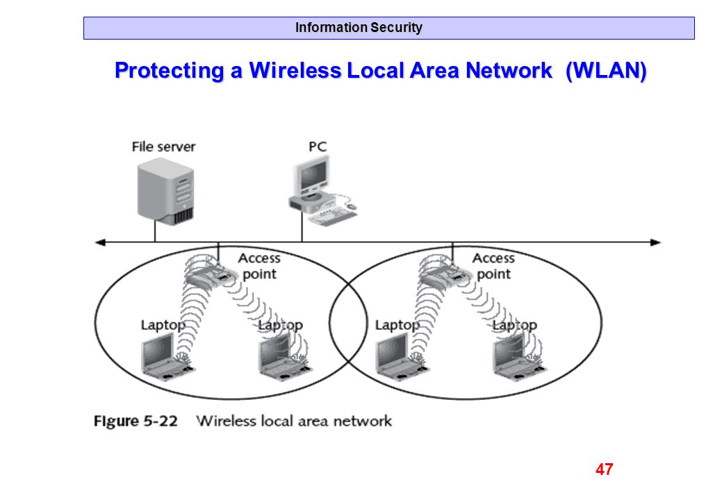 Information Security Protecting a Wireless Local Area Network (WLAN) 47