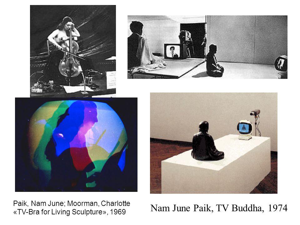 Nam June Paik «Participation TV» 1963 – 1966 (click) reconstruction, 1995. Biennale de Lyon