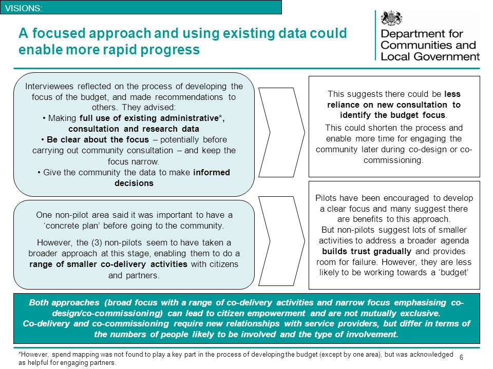 6 A focused approach and using existing data could enable more rapid progress Interviewees reflected on the process of developing the focus of the budget, and made recommendations to others.