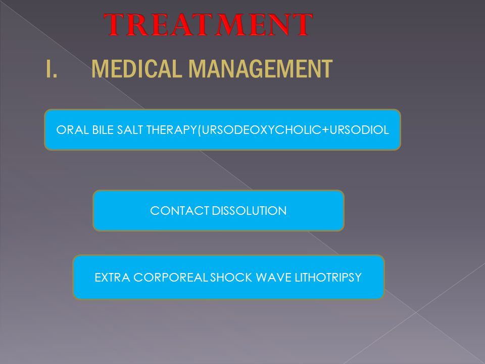 I.MEDICAL MANAGEMENT ORAL BILE SALT THERAPY(URSODEOXYCHOLIC+URSODIOL CONTACT DISSOLUTION EXTRA CORPOREAL SHOCK WAVE LITHOTRIPSY
