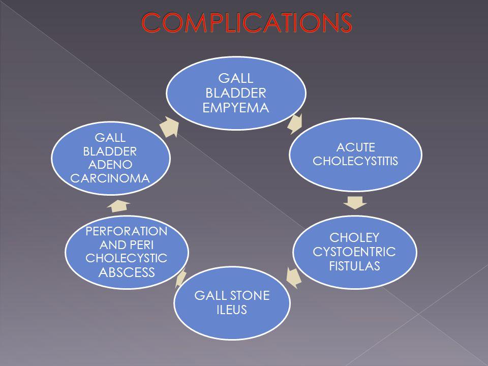 GALL BLADDER EMPYEMA ACUTE CHOLECYSTITIS CHOLEY CYSTOENTRIC FISTULAS GALL STONE ILEUS PERFORATION AND PERI CHOLECYSTIC ABSCESS GALL BLADDER ADENO CARC