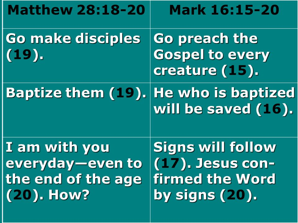 Matthew 28:18-20Mark 16:15-20 Go make disciples (). Go make disciples (19). Go preach the Gospel to every creature (). Go preach the Gospel to every c