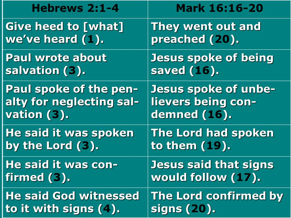 Hebrews 2:1-4Mark 16:16-20 Give heed to [what] we've heard (). Give heed to [what] we've heard (1). They went out and preached (). They went out and p