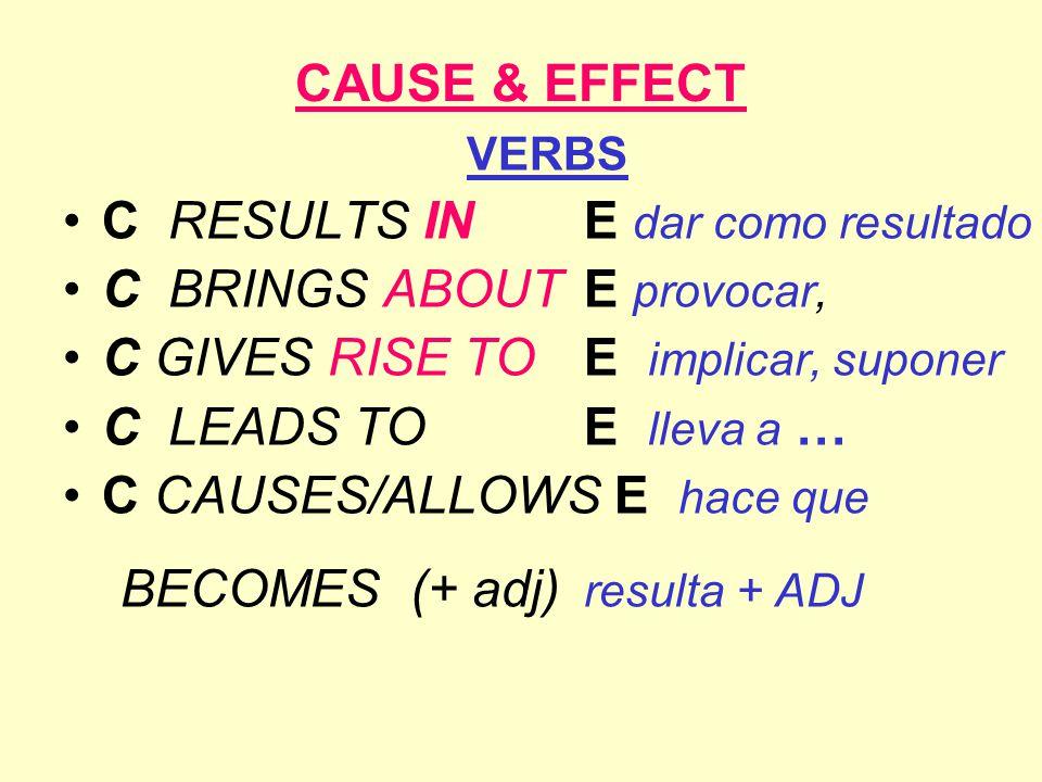 CAUSE & EFFECT VERBS C RESULTS INE dar como resultado C BRINGS ABOUTE provocar, C GIVES RISE TOE implicar, suponer C LEADS TOE lleva a … C CAUSES/ALLOWS E hace que BECOMES (+ adj) resulta + ADJ