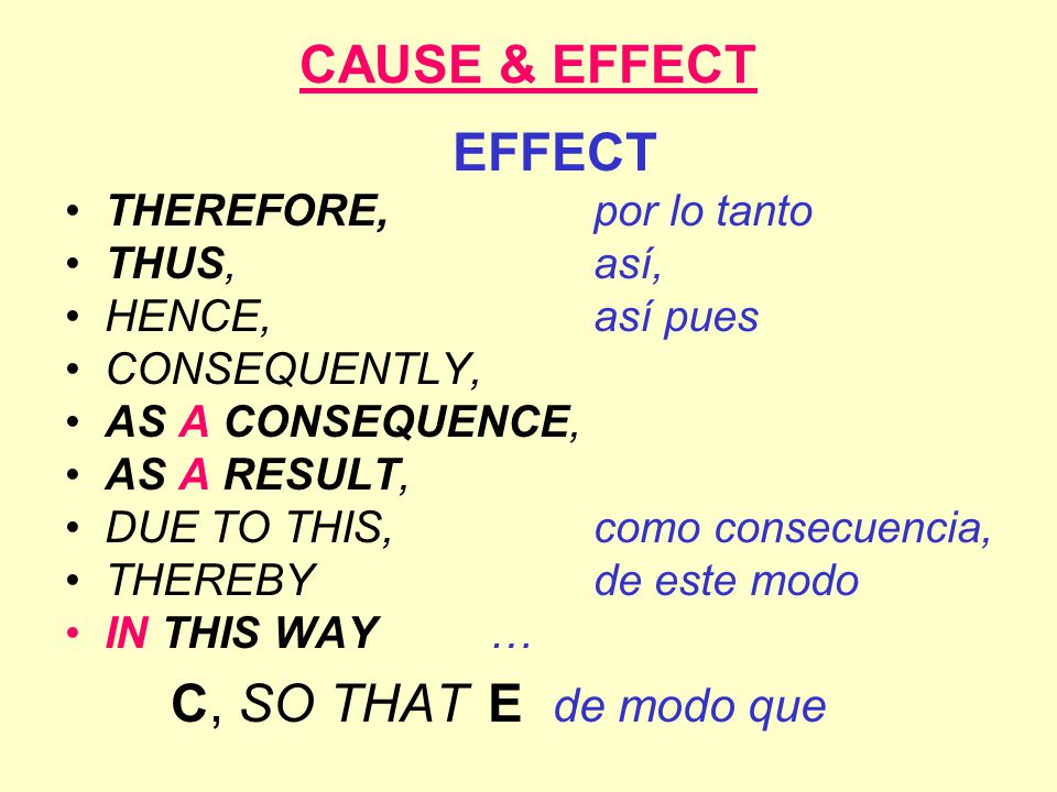 CAUSE & EFFECT EFFECT THEREFORE,por lo tanto THUS,así, HENCE,así pues CONSEQUENTLY, AS A CONSEQUENCE, AS A RESULT, DUE TO THIS,como consecuencia, THEREBYde este modo IN THIS WAY… C, SO THATE de modo que