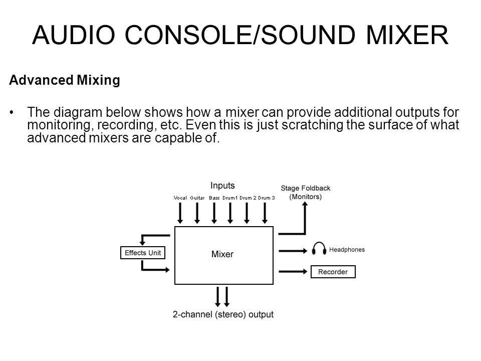 AUDIO CONSOLE/SOUND MIXER Applications Some of the most common uses for sound mixers include: –Music studios and live performances: Combining differen