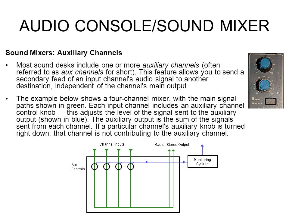 AUDIO CONSOLE/SOUND MIXER Notes About Channel Equalization If the mixer provides good parametric equalization you will usually find that these control