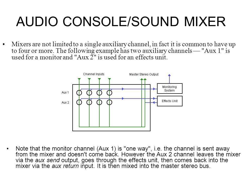 AUDIO CONSOLE/SOUND MIXER In the example above, the auxiliary output is sent to a monitoring system. This enables a monitor feed which is different to