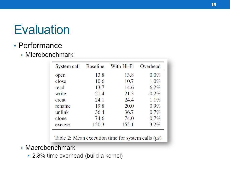 Performance Microbenchmark Macrobenchmark 2.8% time overhead (build a kernel) Evaluation 19