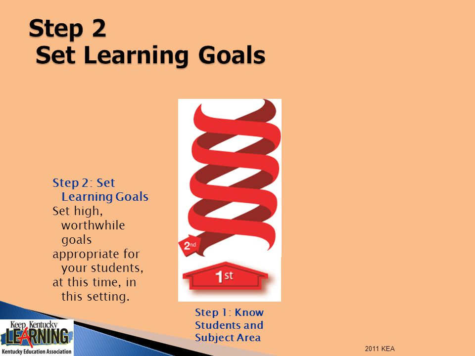 Step 2: Set Learning Goals Set high, worthwhile goals appropriate for your students, at this time, in this setting. Step 1: Know Students and Subject
