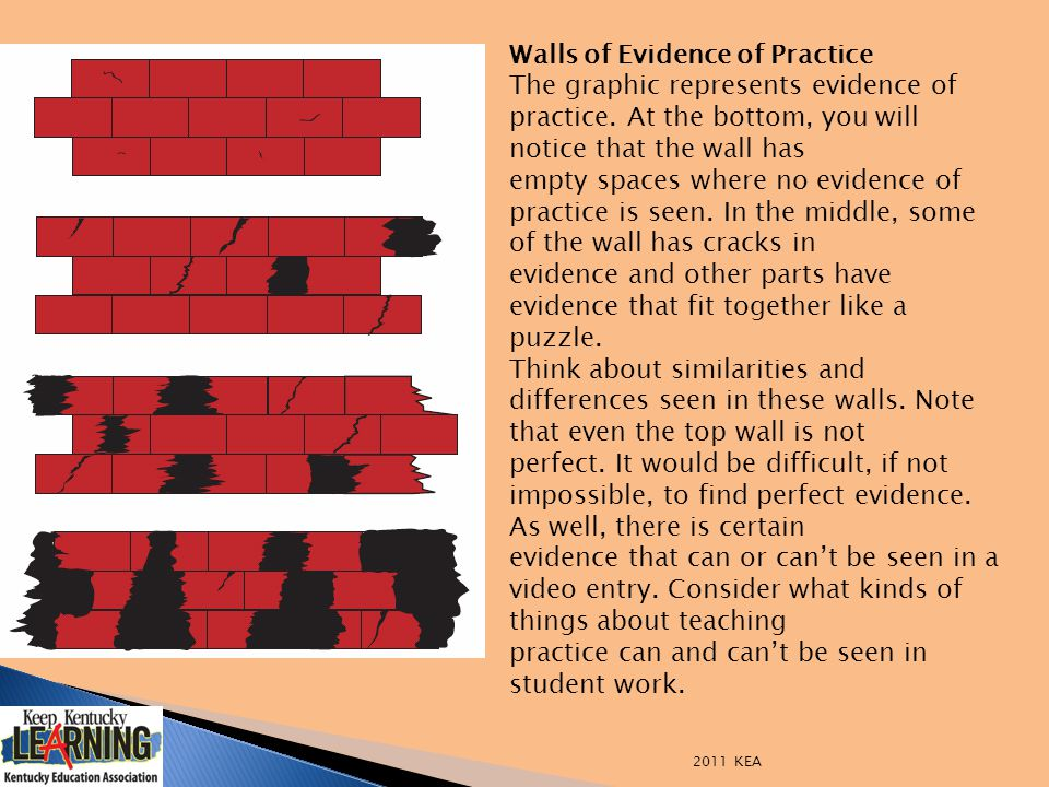 Walls of Evidence of Practice The graphic represents evidence of practice. At the bottom, you will notice that the wall has empty spaces where no evid