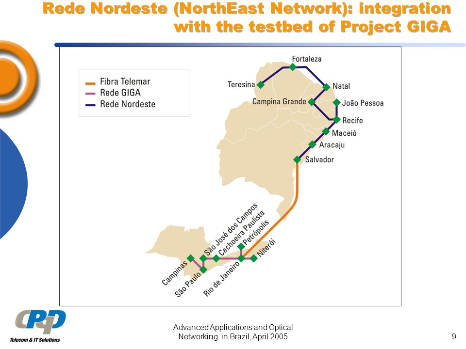 Advanced Applications and Optical Networking in Brazil, April 20059 Rede Nordeste (NorthEast Network): integration with the testbed of Project GIGA