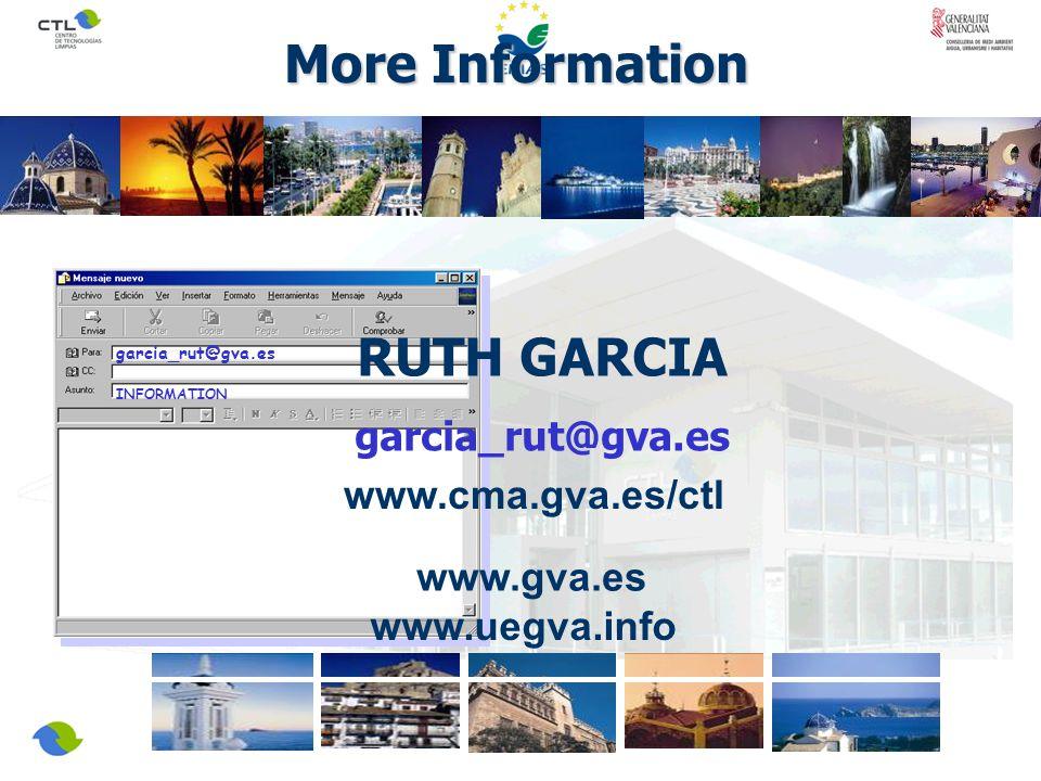 More Information garcia_rut@gva.es INFORMATION www.uegva.info www.gva.es www.cma.gva.es/ctl RUTH GARCIA garcia_rut@gva.es